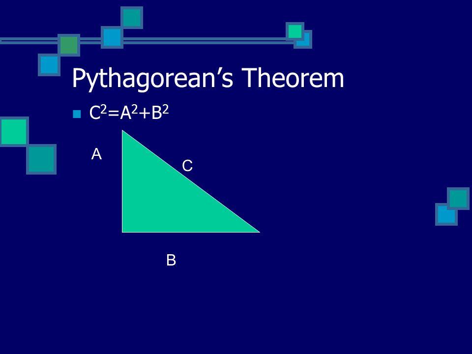Pythagorean's Theorem