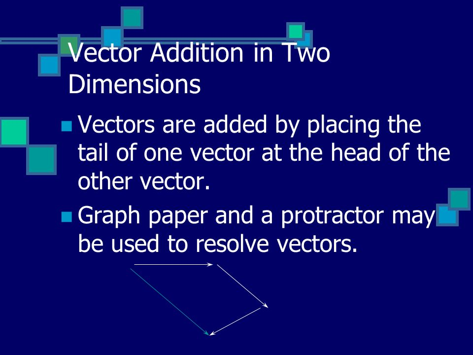 Vector Addition in Two Dimensions