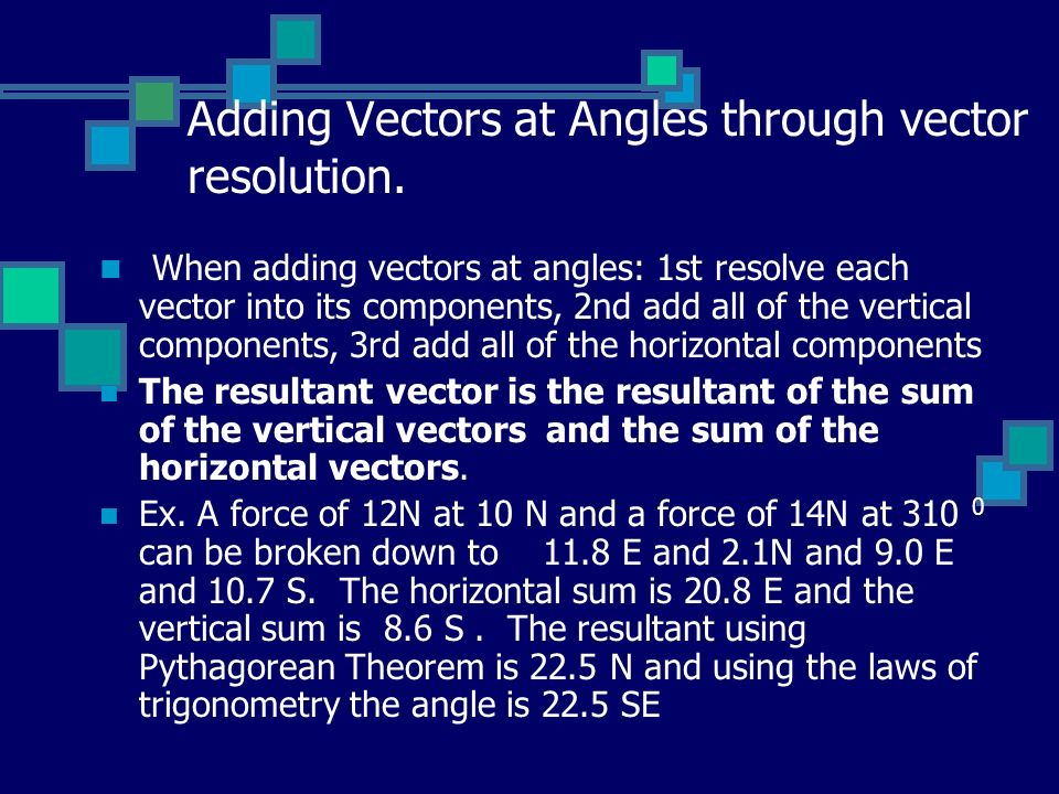 Adding Vectors at Angles through vector resolution.