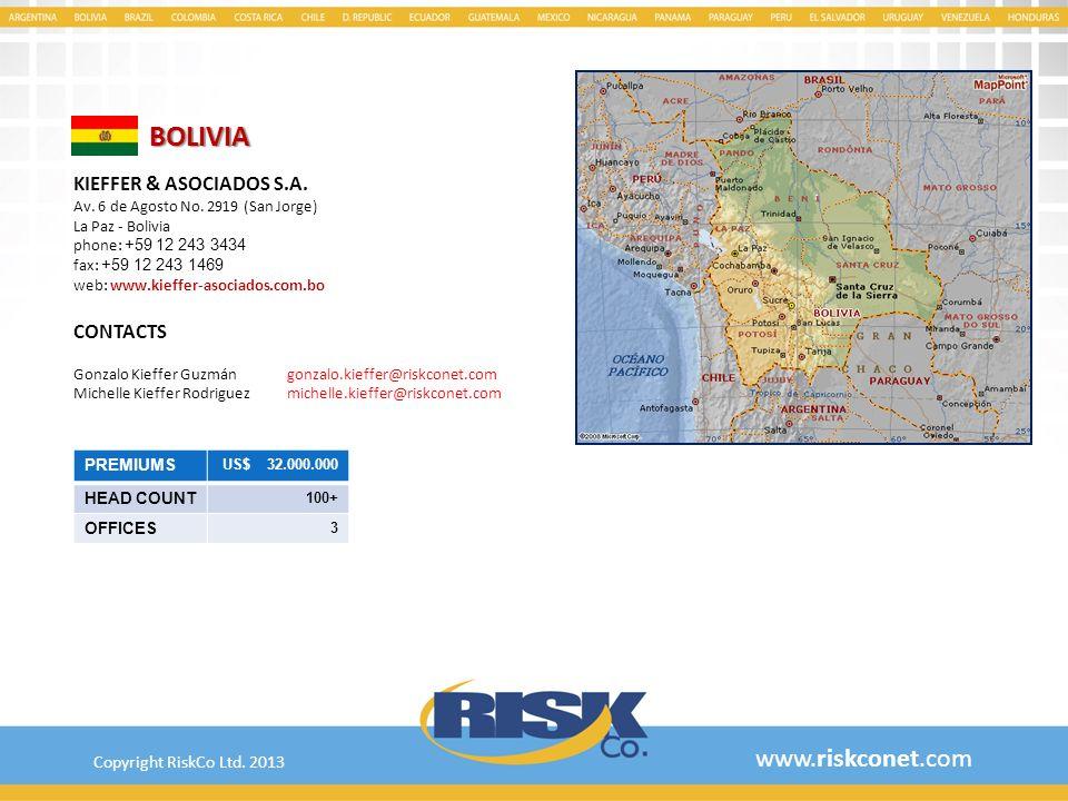 BOLIVIA www.riskconet.com KIEFFER & ASOCIADOS S.A. CONTACTS