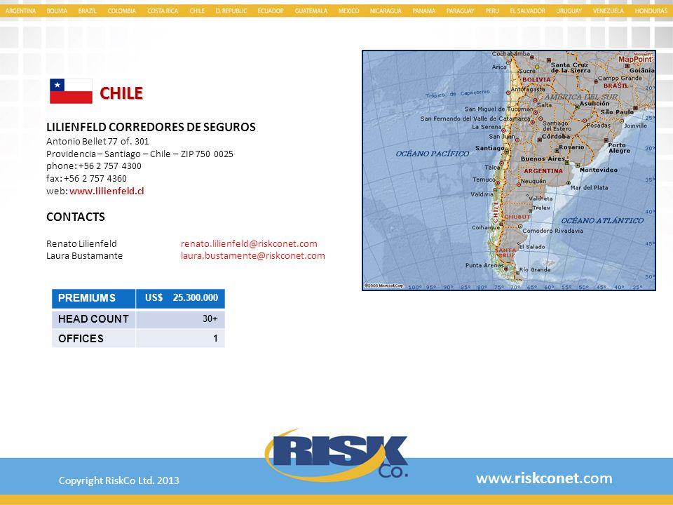 CHILE www.riskconet.com LILIENFELD CORREDORES DE SEGUROS CONTACTS