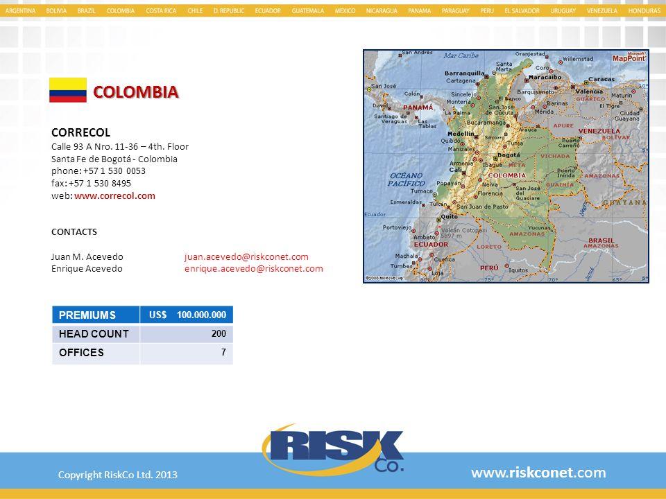 COLOMBIA www.riskconet.com CORRECOL Copyright RiskCo Ltd. 2013