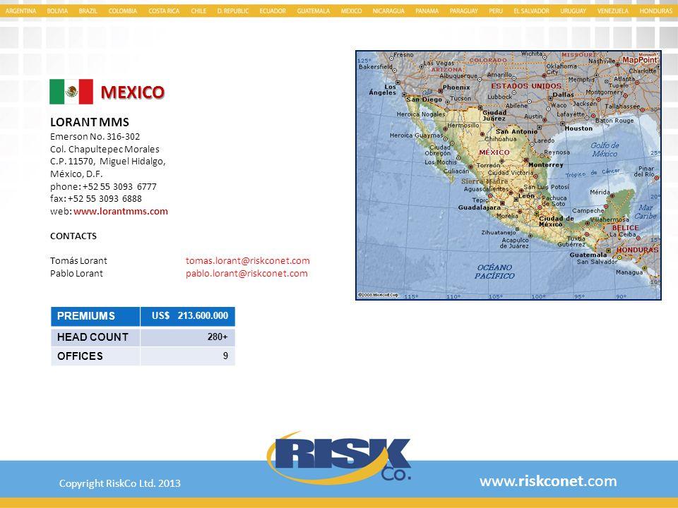 MEXICO www.riskconet.com LORANT MMS Copyright RiskCo Ltd. 2013