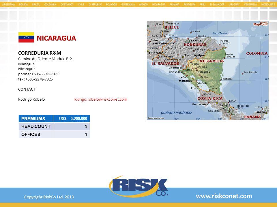 NICARAGUA www.riskconet.com CORREDURIA R&M Copyright RiskCo Ltd. 2013