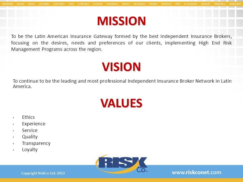 MISSION VISION VALUES www.riskconet.com