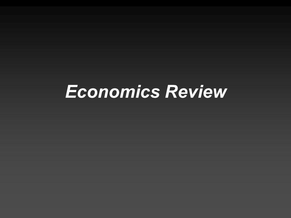Economics Review