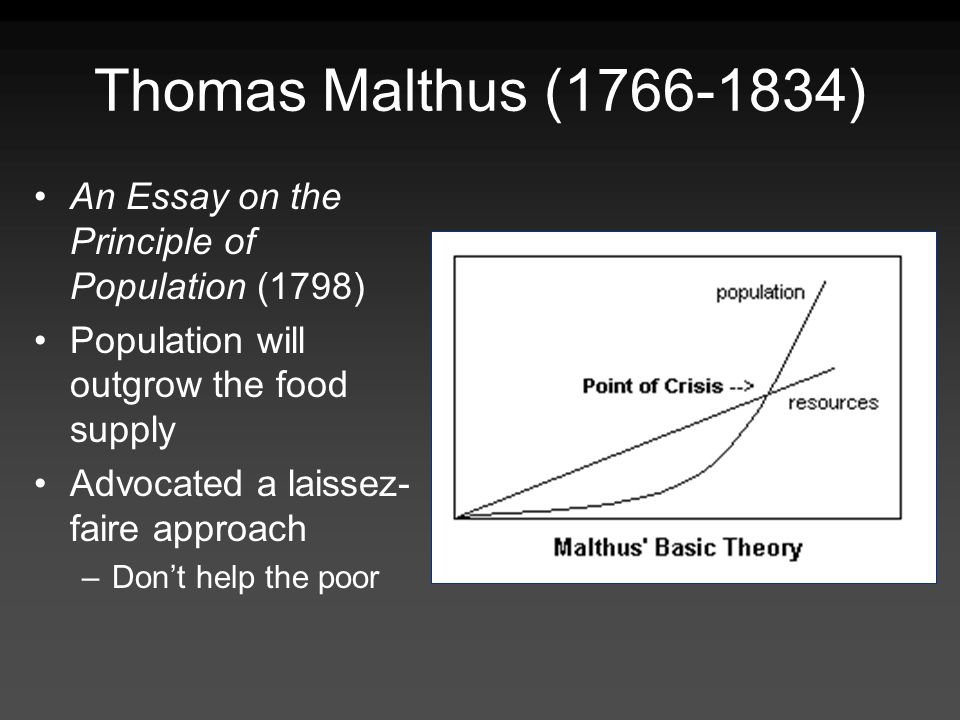Thomas Malthus ( ) An Essay on the Principle of Population (1798) Population will outgrow the food supply.