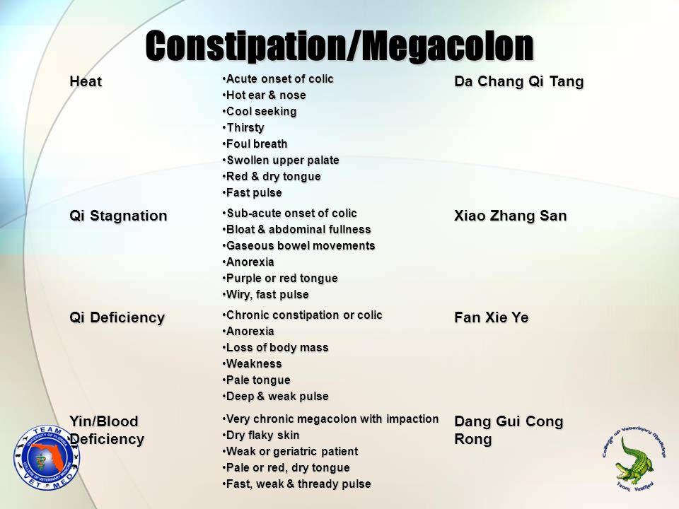 Constipation/Megacolon
