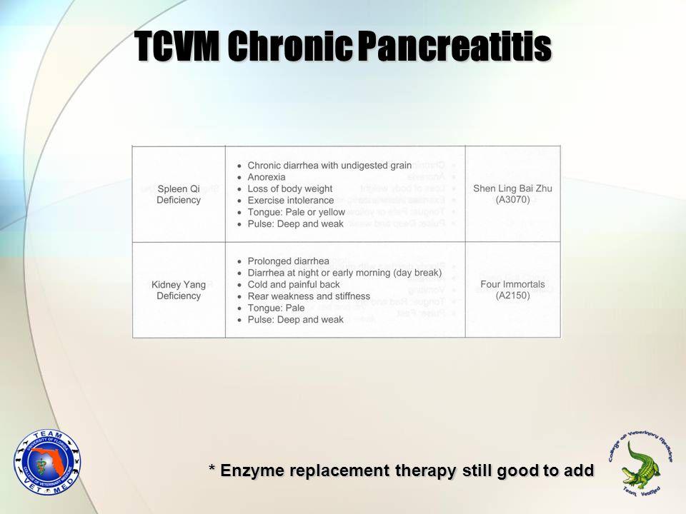 TCVM Chronic Pancreatitis