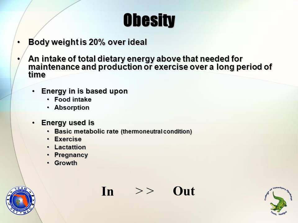Obesity In > > Out Body weight is 20% over ideal