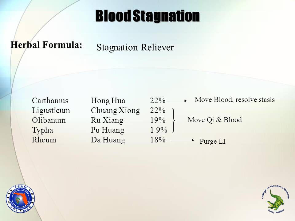 Blood Stagnation Herbal Formula: Stagnation Reliever