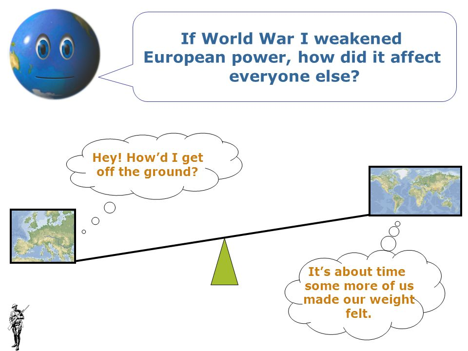 European power, how did it affect