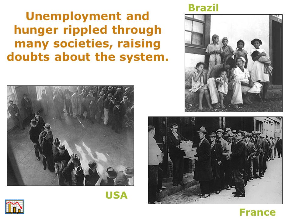 Brazil Unemployment and hunger rippled through many societies, raising doubts about the system.