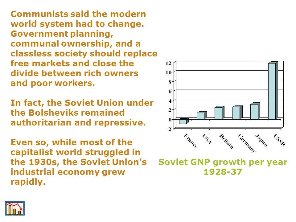 Soviet GNP growth per year
