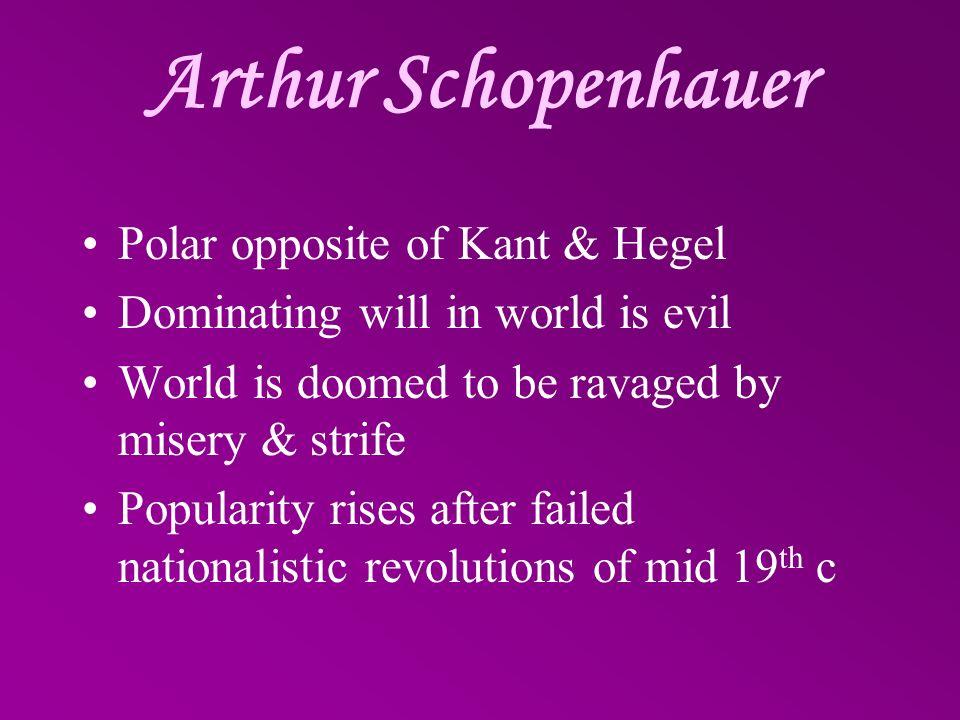 Arthur Schopenhauer Polar opposite of Kant & Hegel