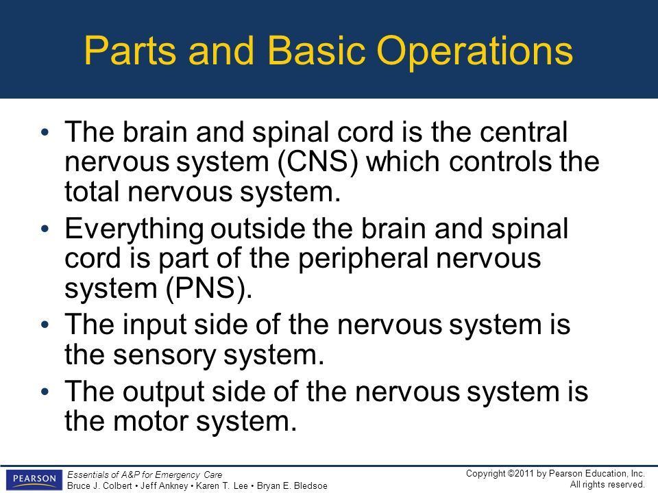 Parts and Basic Operations