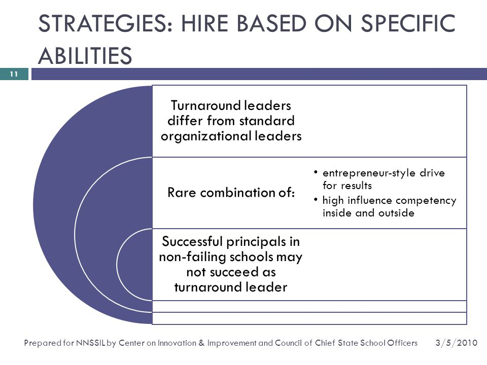 STRATEGIES: HIRE BASED ON SPECIFIC ABILITIES