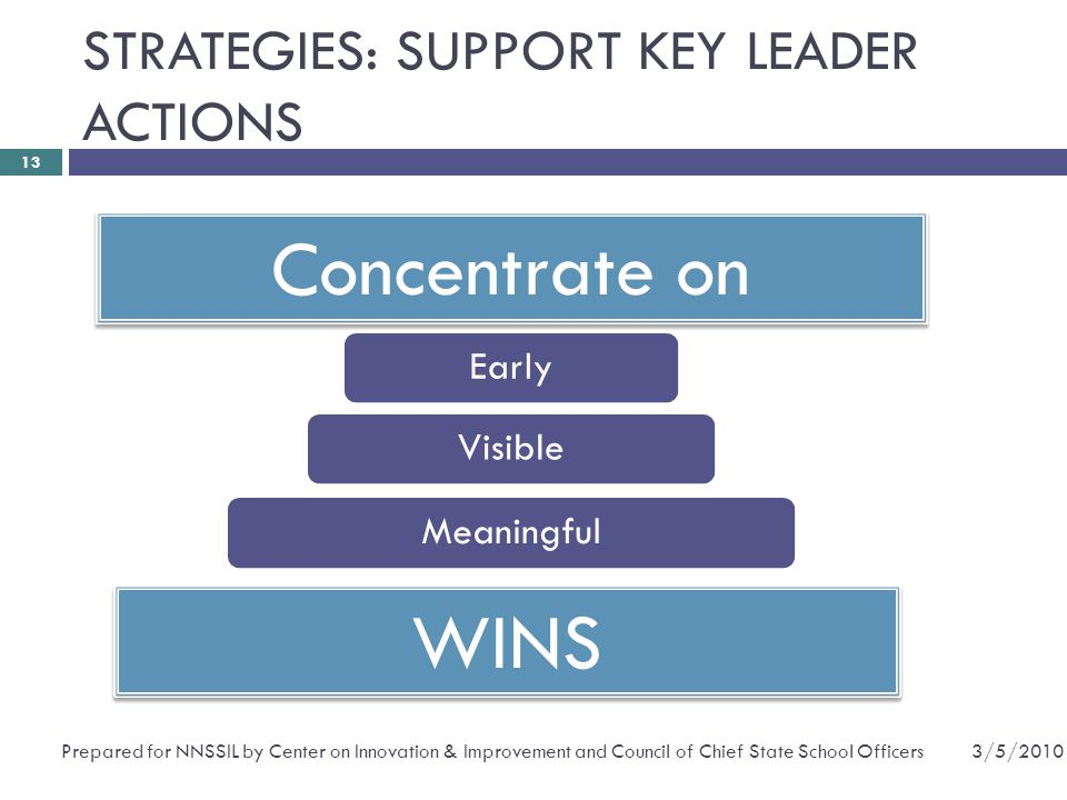 STRATEGIES: SUPPORT KEY LEADER ACTIONS