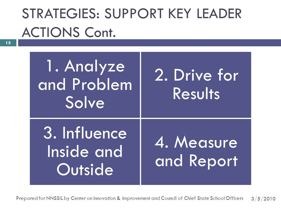 STRATEGIES: SUPPORT KEY LEADER ACTIONS Cont.