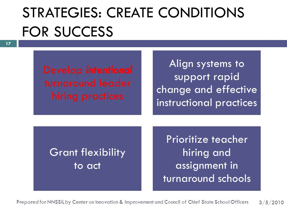 STRATEGIES: CREATE CONDITIONS FOR SUCCESS