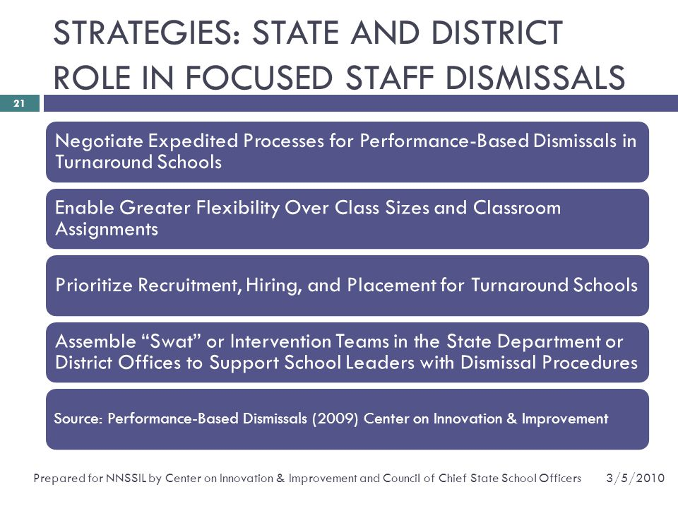 STRATEGIES: STATE AND DISTRICT ROLE IN FOCUSED STAFF DISMISSALS