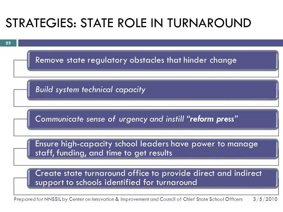 STRATEGIES: STATE ROLE IN TURNAROUND