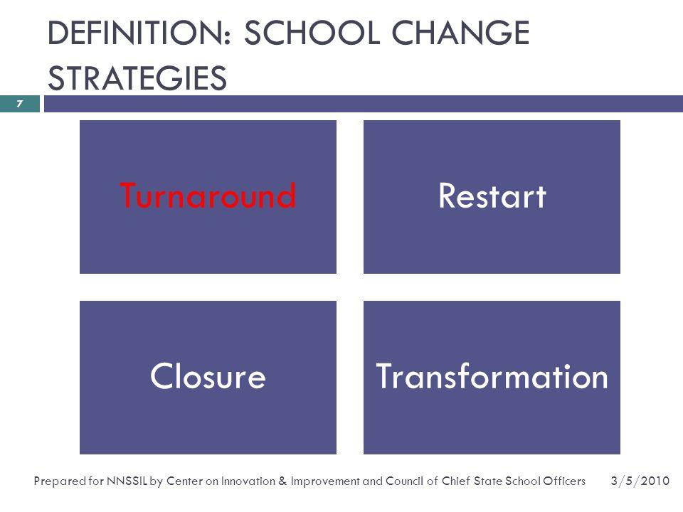 DEFINITION: SCHOOL CHANGE STRATEGIES