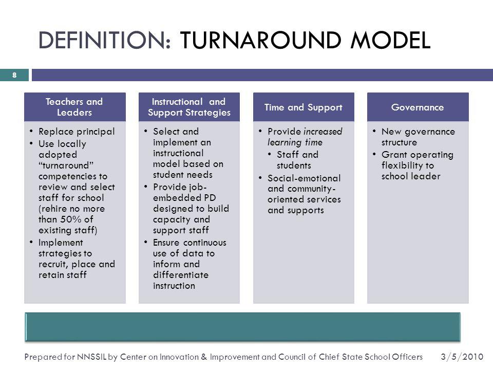 DEFINITION: TURNAROUND MODEL