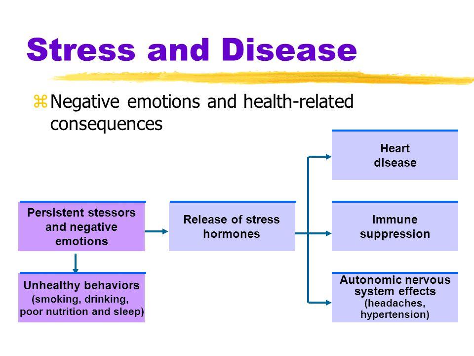 poor nutrition and sleep)