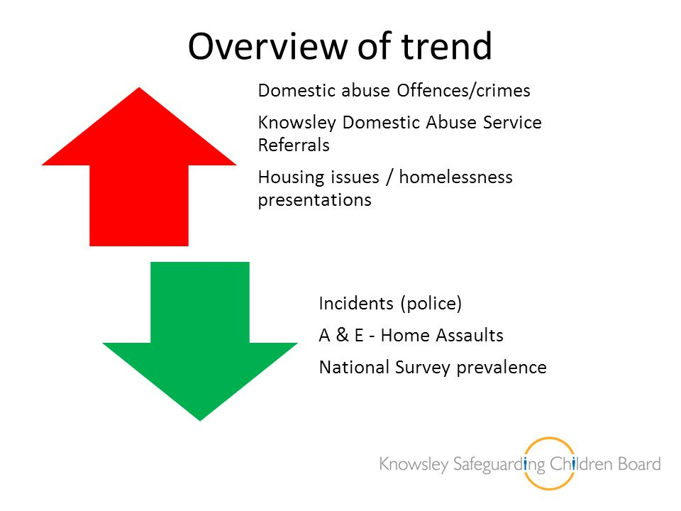 Overview of trend Domestic abuse Offences/crimes