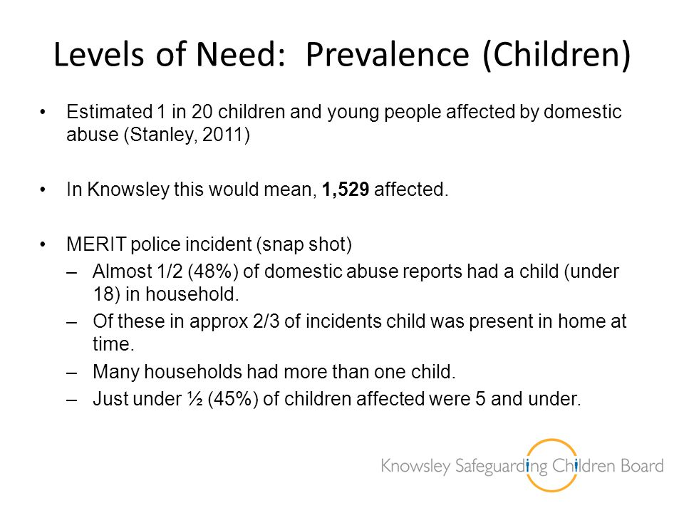 Levels of Need: Prevalence (Children)