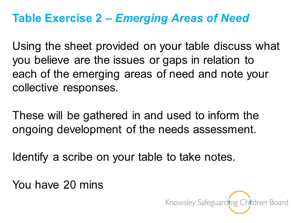 Table Exercise 2 – Emerging Areas of Need