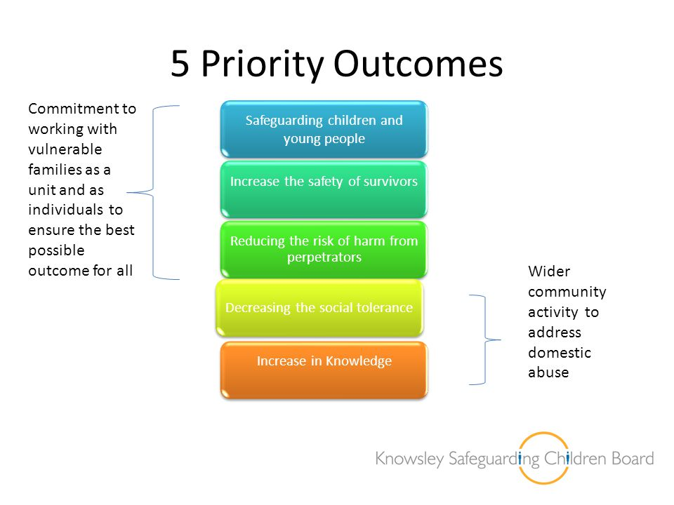 5 Priority Outcomes Commitment to working with vulnerable families as a unit and as individuals to ensure the best possible outcome for all.