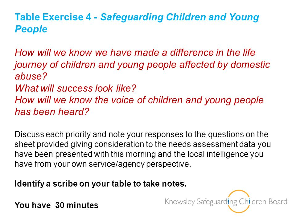 Table Exercise 4 - Safeguarding Children and Young People