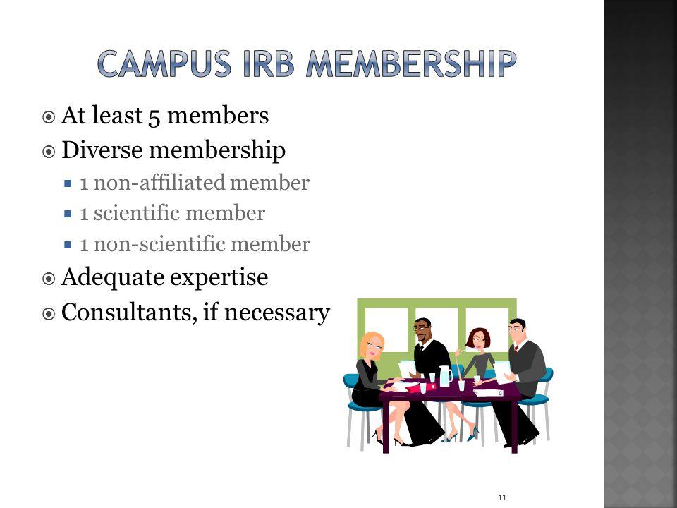 Campus Irb membership At least 5 members Diverse membership