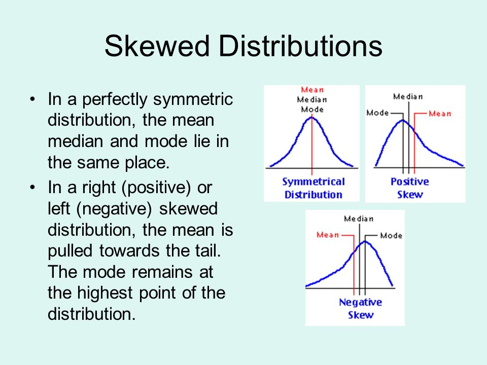 Skewed Distributions In a perfectly symmetric distribution, the mean median and mode lie in the same place.
