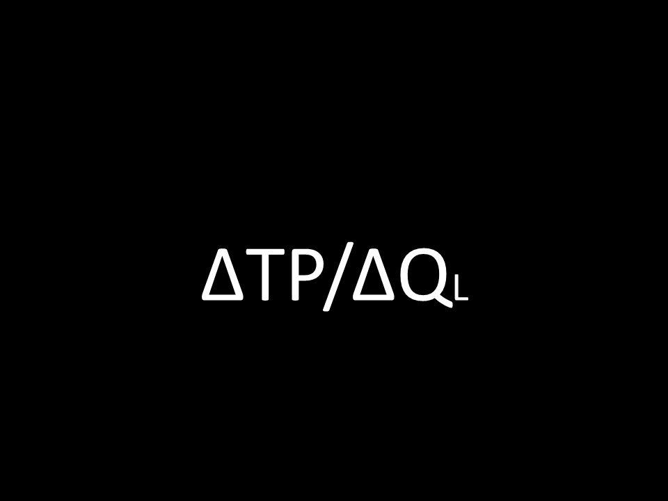 ΔTP/ΔQL