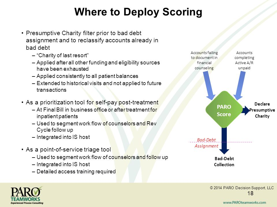 Where to Deploy Scoring
