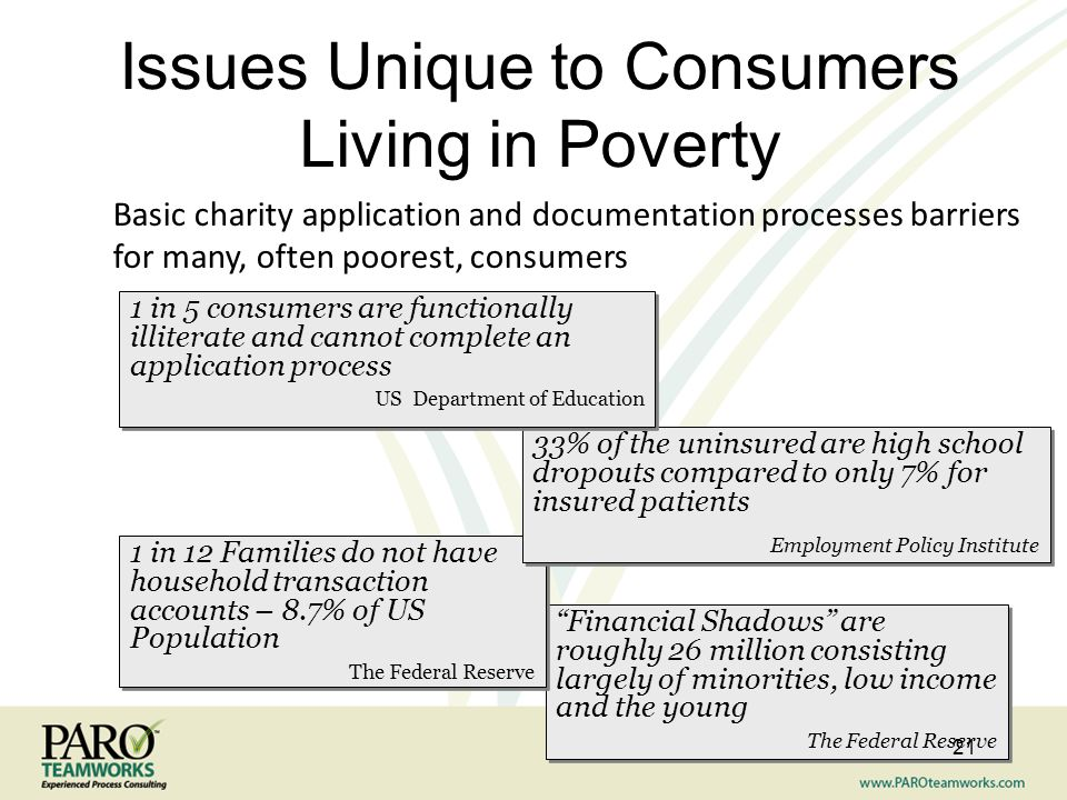 Issues Unique to Consumers Living in Poverty