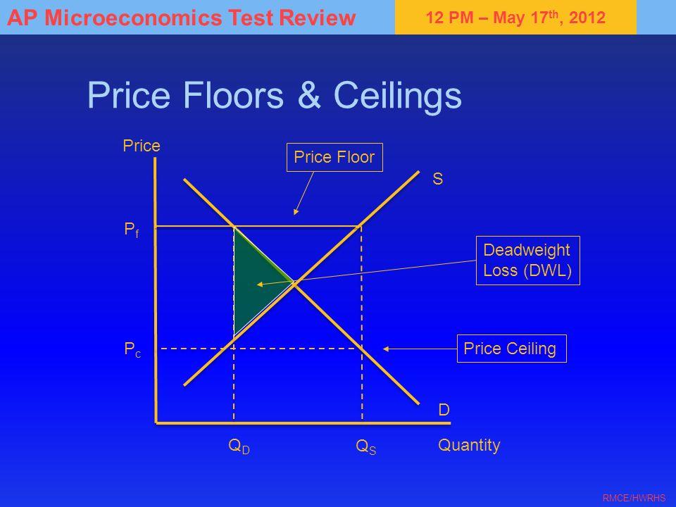 Price Floors & Ceilings