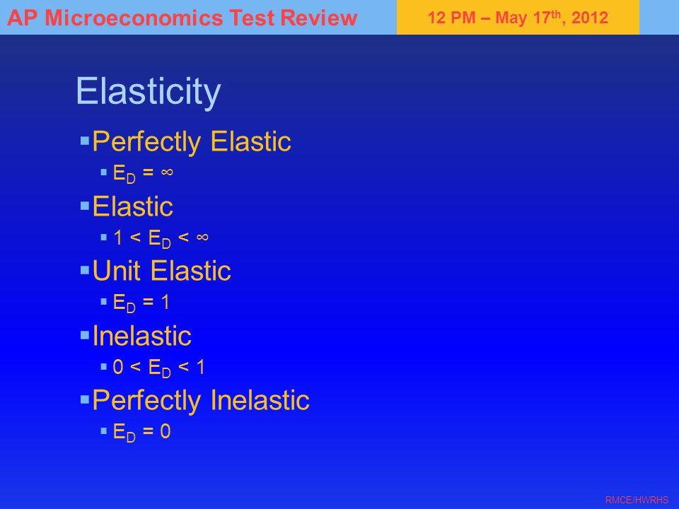 Elasticity Perfectly Elastic Elastic Unit Elastic Inelastic