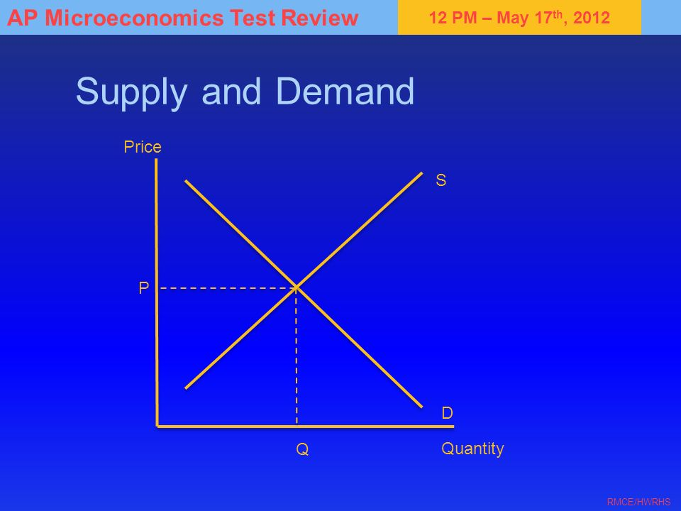 Supply and Demand Price S P D Q Quantity