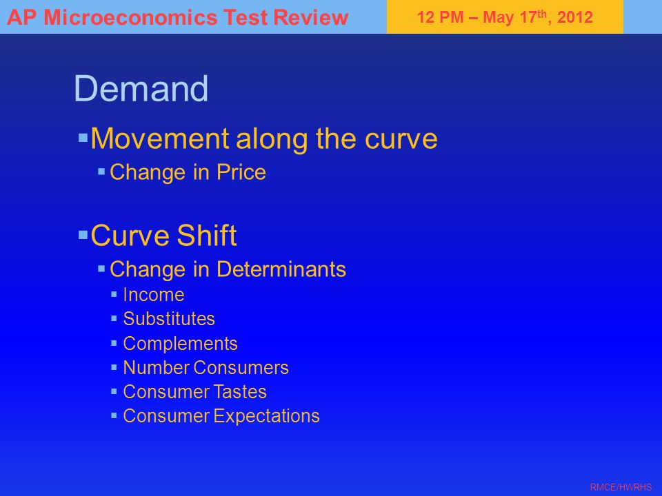 Demand Movement along the curve Curve Shift Change in Price