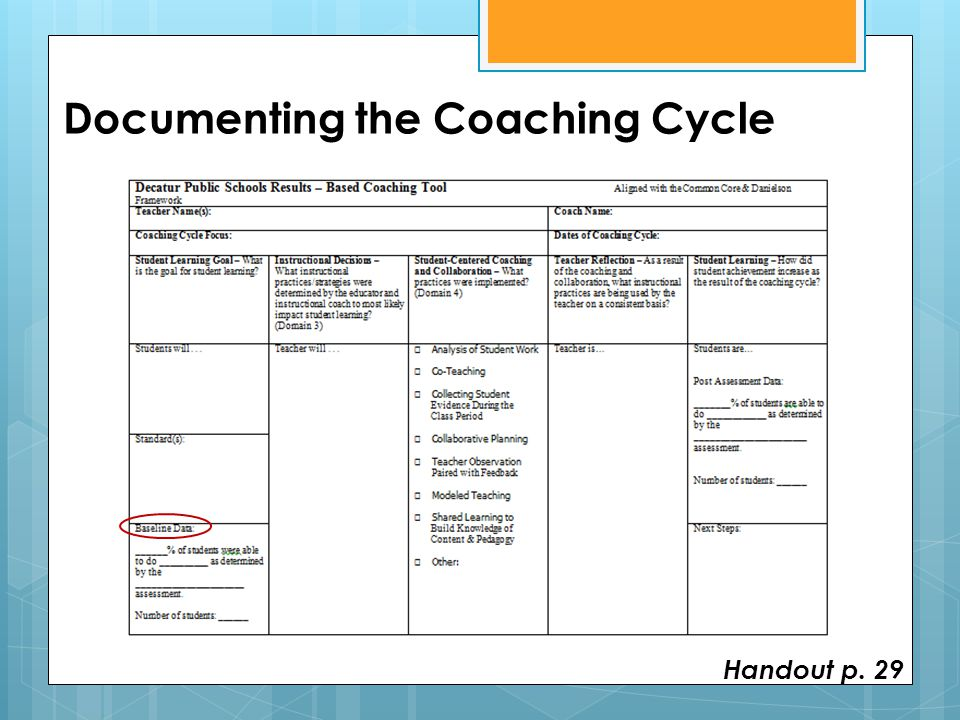 Documenting the Coaching Cycle