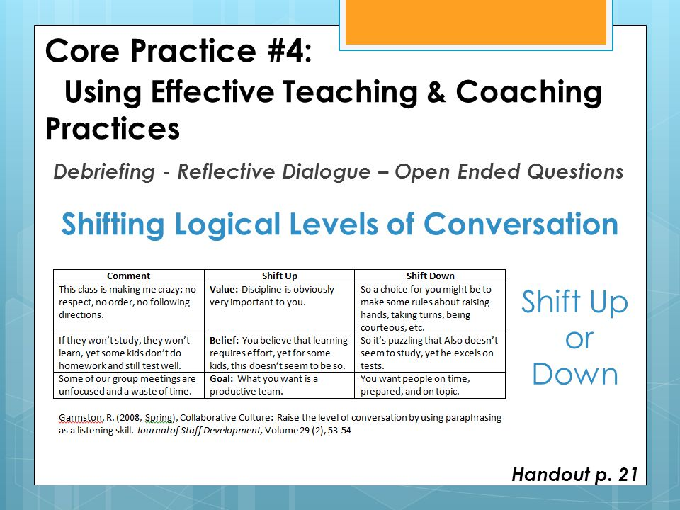 Core Practice #4: Using Effective Teaching & Coaching Practices
