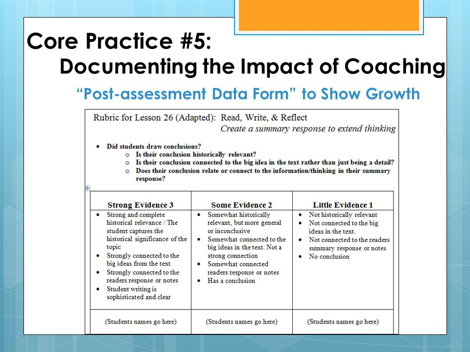 Core Practice #5: Documenting the Impact of Coaching