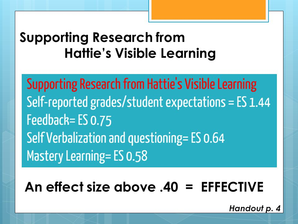 Supporting Research from Hattie's Visible Learning