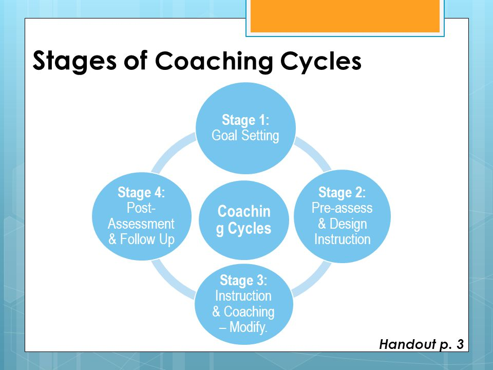 Stages of Coaching Cycles