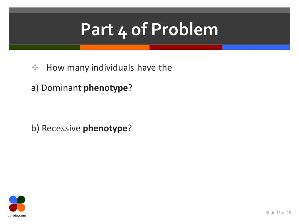 Part 4 of Problem How many individuals have the a) Dominant phenotype