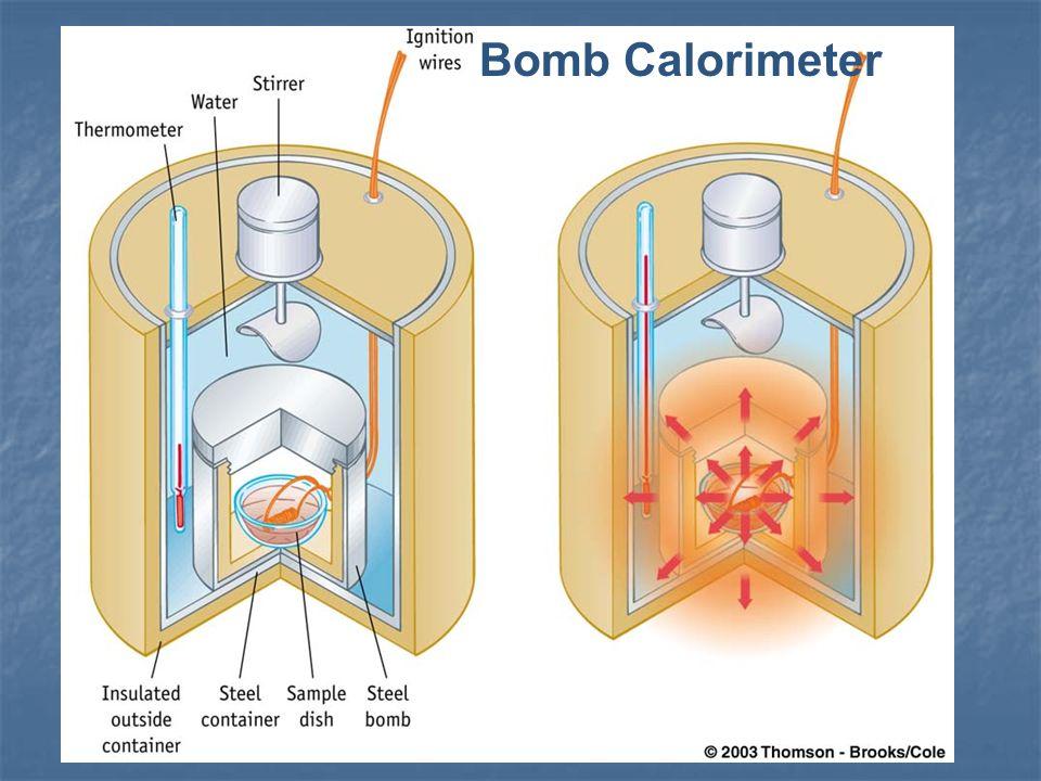 Bomb Calorimeter